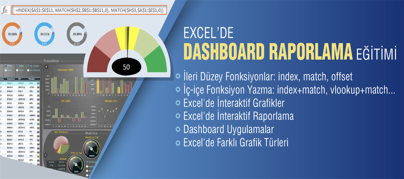 Dashboard Raporlama